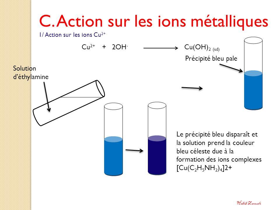 C. Action sur les ions métalliques 1/ Action sur les ions Cu 2+ Cu 2+ + 2OH - Cu(OH) 2 (sd) Précipité bleu pale Solution déthylamine Le précipité bleu