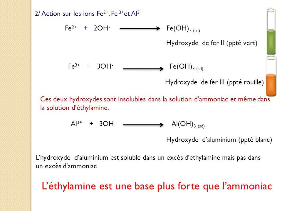 2/ Action sur les ions Fe 2+, Fe 3+ et Al 3+ Fe 2+ + 2OH - Fe(OH) 2 (sd) Hydroxyde de fer II (ppté vert) Fe 3+ + 3OH - Fe(OH) 3 (sd) Hydroxyde de fer