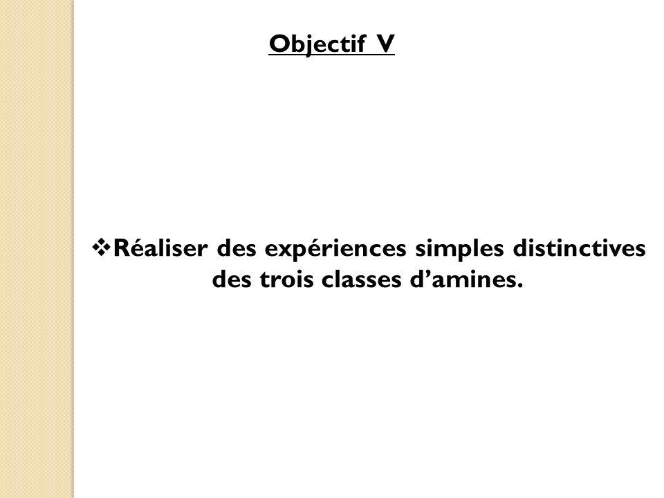 Objectif V Réaliser des expériences simples distinctives des trois classes damines.