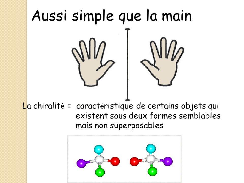 Aussi simple que la main La chiralit é = caract é ristique de certains objets qui existent sous deux formes semblables mais non superposables