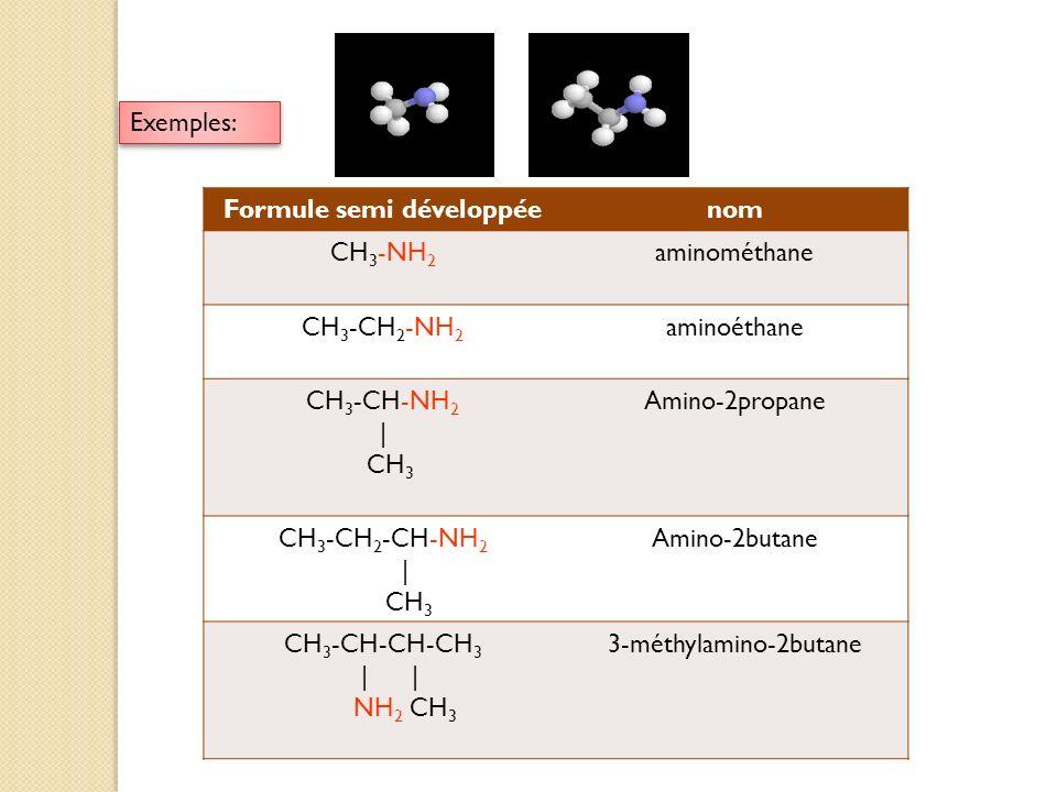 Exemples: Formule semi développéenom CH 3 -NH 2 aminométhane CH 3 -CH 2 -NH 2 aminoéthane CH 3 -CH-NH 2 | CH 3 Amino-2propane CH 3 -CH 2 -CH-NH 2 | CH