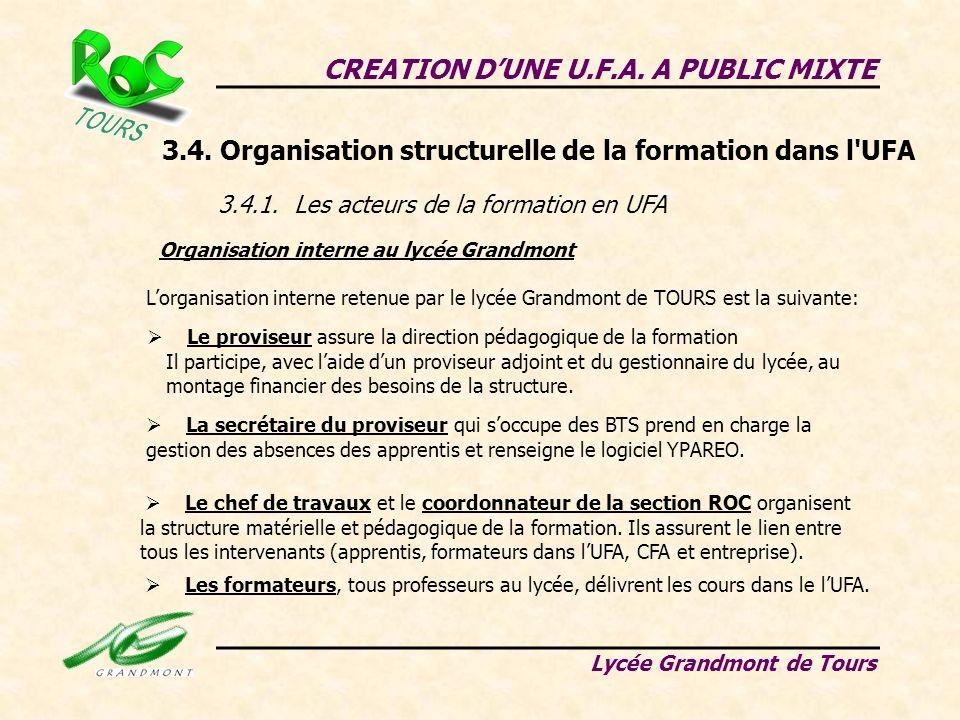 3.4. Organisation structurelle de la formation dans l'UFA CREATION DUNE U.F.A. A PUBLIC MIXTE Lycée Grandmont de Tours 3.4.1. Les acteurs de la format