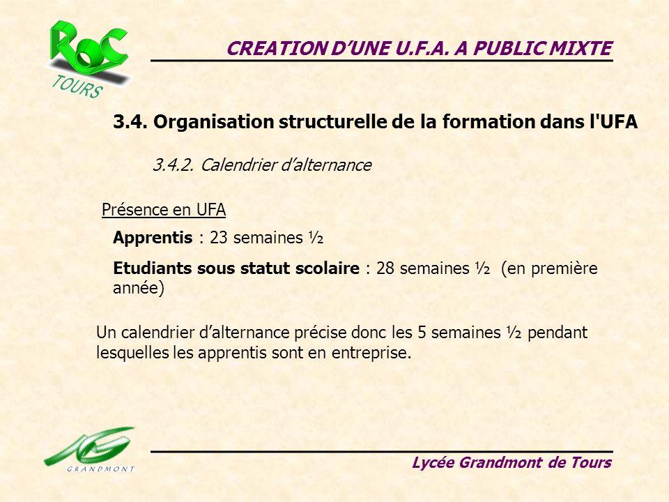 3.4. Organisation structurelle de la formation dans l'UFA CREATION DUNE U.F.A. A PUBLIC MIXTE Lycée Grandmont de Tours 3.4.2. Calendrier dalternance A
