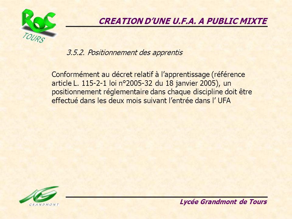 CREATION DUNE U.F.A. A PUBLIC MIXTE Lycée Grandmont de Tours 3.5.2. Positionnement des apprentis Conformément au décret relatif à lapprentissage (réfé
