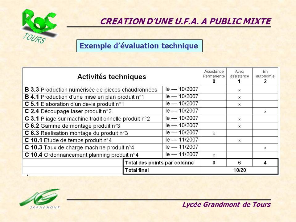 CREATION DUNE U.F.A. A PUBLIC MIXTE Lycée Grandmont de Tours Exemple dévaluation technique