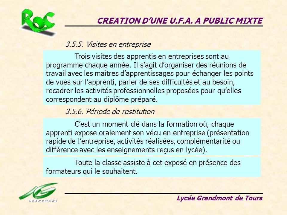 3.5.6. Période de restitution CREATION DUNE U.F.A. A PUBLIC MIXTE Lycée Grandmont de Tours Cest un moment clé dans la formation où, chaque apprenti ex