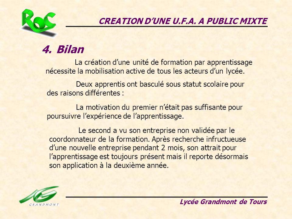 CREATION DUNE U.F.A. A PUBLIC MIXTE Lycée Grandmont de Tours La création dune unité de formation par apprentissage nécessite la mobilisation active de