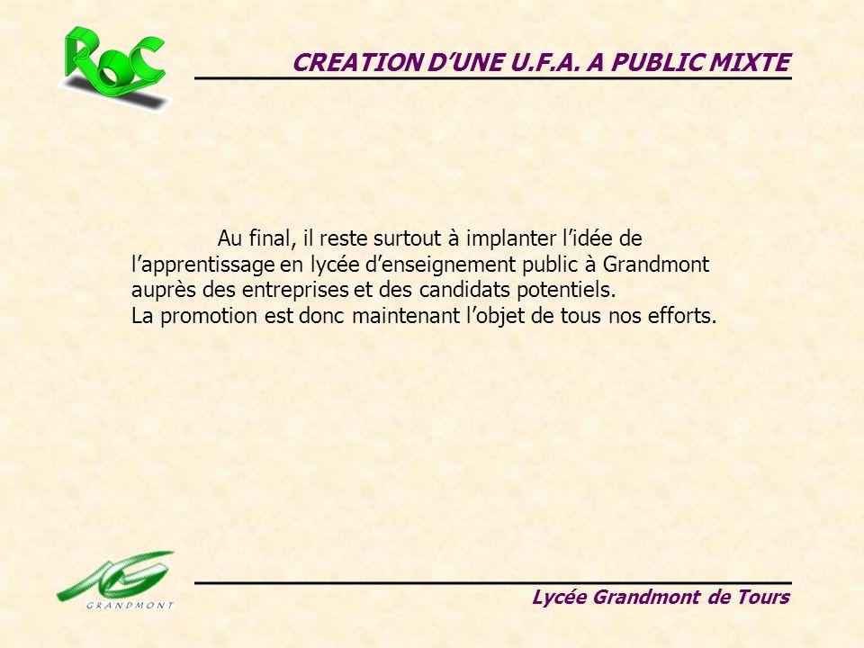 CREATION DUNE U.F.A. A PUBLIC MIXTE Lycée Grandmont de Tours Au final, il reste surtout à implanter lidée de lapprentissage en lycée denseignement pub