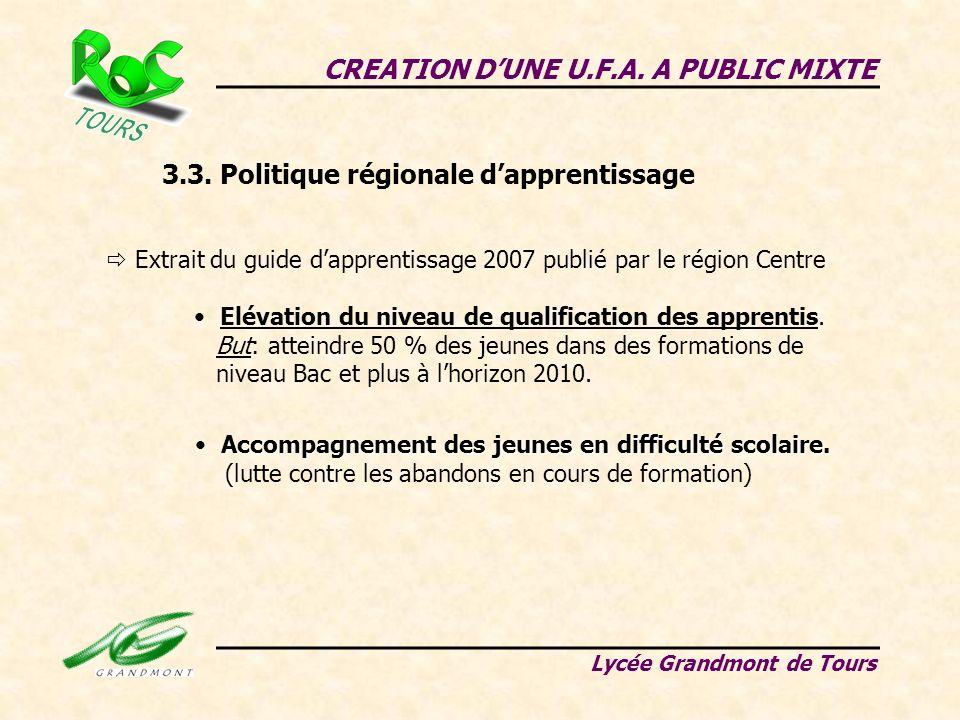 3.3. Politique régionale dapprentissage CREATION DUNE U.F.A. A PUBLIC MIXTE Lycée Grandmont de Tours Extrait du guide dapprentissage 2007 publié par l