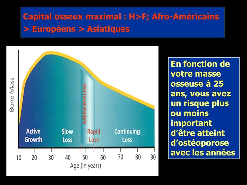 Importance du maintien dune structure osseuse de qualité pour tous les hommes Préservation du cercle de santé