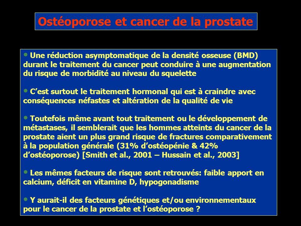 Ostéoporose ou le voleur silencieux… Aucun signe avant coureur de la résorption osseuse et de la perte du capital Cause de fracture chez 25% des homme