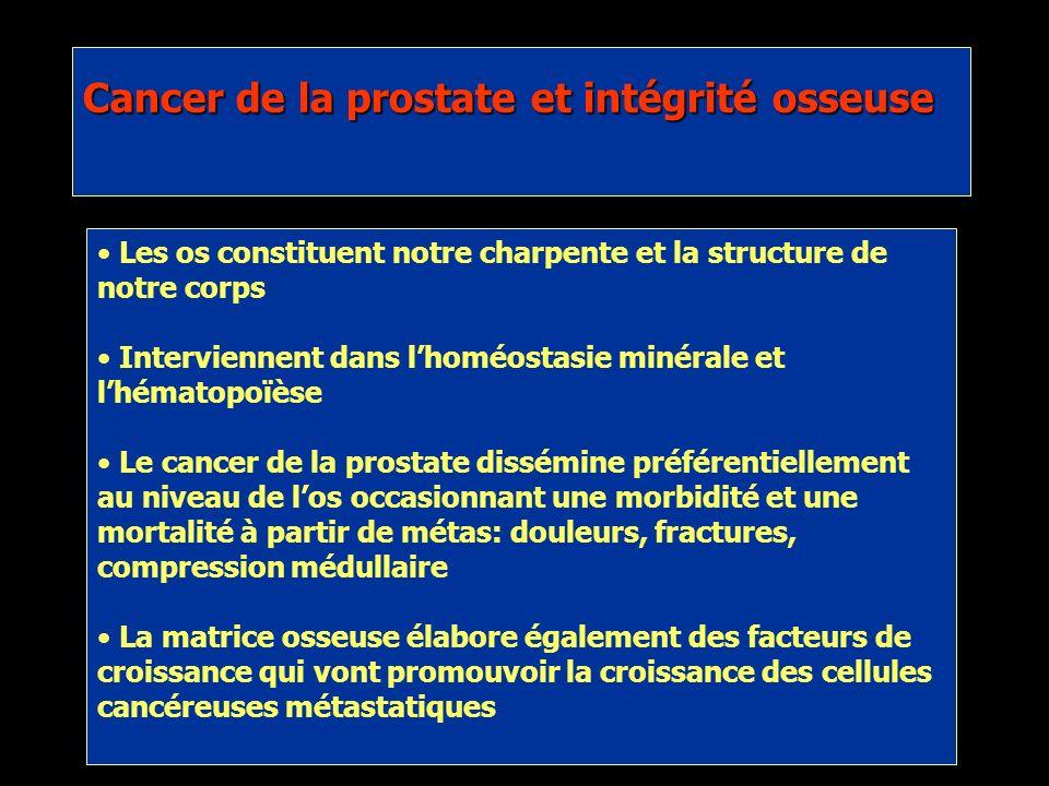 Certains traitements utilisés dans le cancer de la prostate peuvent augmenter le risque dostéoporose