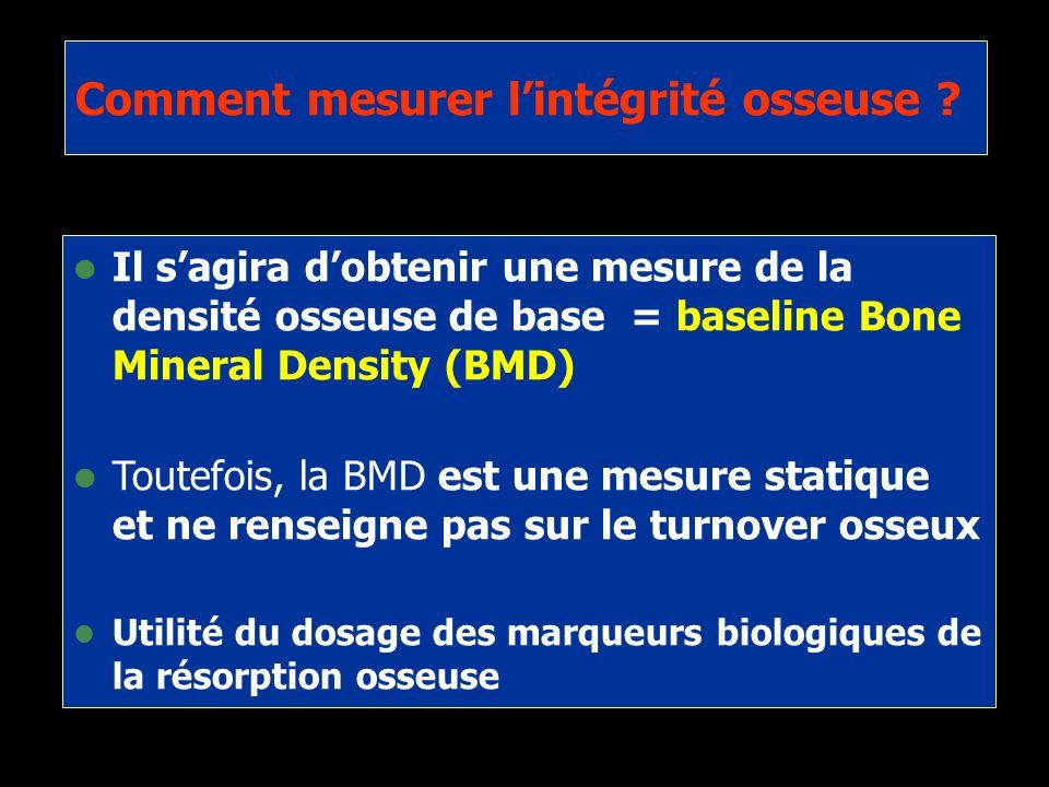 Diagnostic dostéoporose Anamnèse familiale et antécédents Examen clinique complet Mesure de la densité osseuse (Bone Mineral Density)