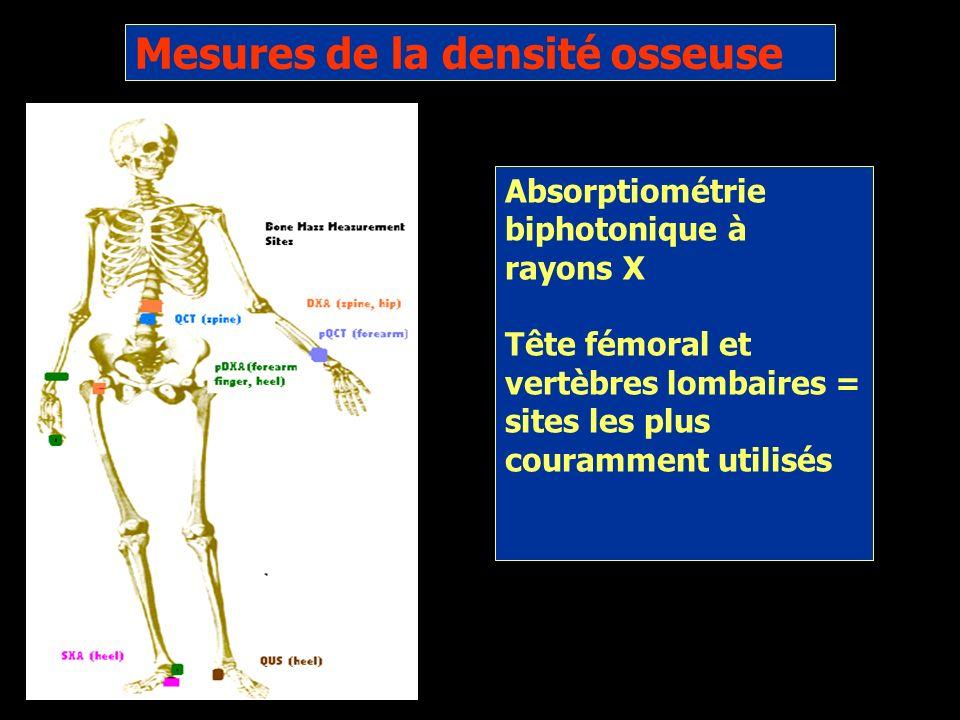 Comment mesurer lintégrité osseuse ? Il sagira dobtenir une mesure de la densité osseuse de base = baseline Bone Mineral Density (BMD) Toutefois, la B