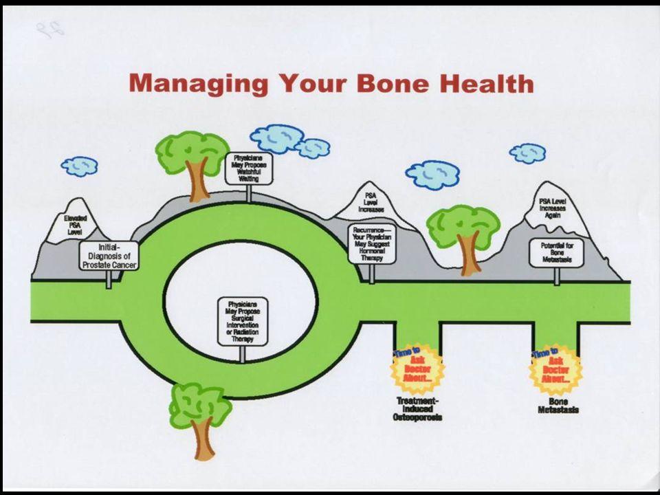 Prévention de lostéoporose induite par lhormonothérapie Intervention précoce afin de réduire la morbidité. Oui mais… Difficulté de définir le seuil ex