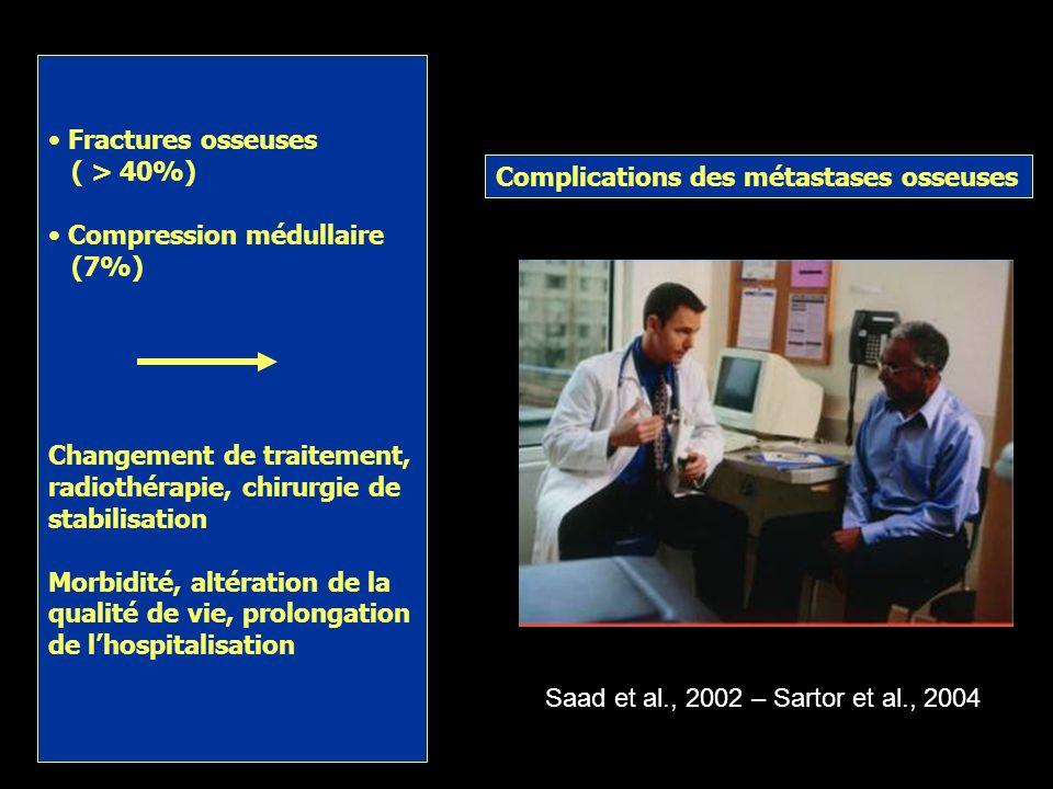 Traitement des douleurs osseuses Irradiation Dose unique (800cGy) ou multiple (200 cGy x 3-5) Efficacité immédiate Effet maximal entre 4 et 6 semaines