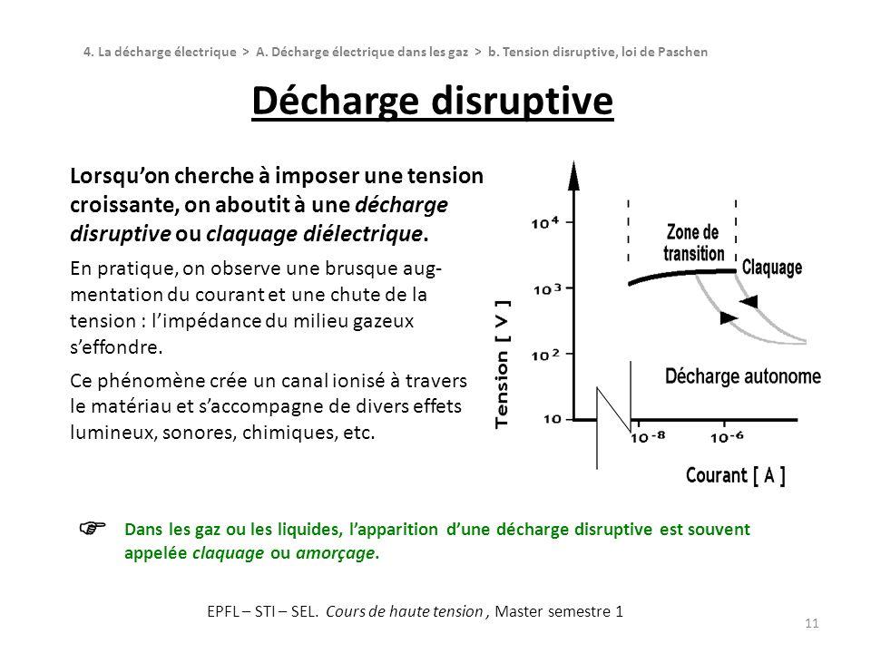 Décharge disruptive 11 Lorsquon cherche à imposer une tension croissante, on aboutit à une décharge disruptive ou claquage diélectrique. En pratique,