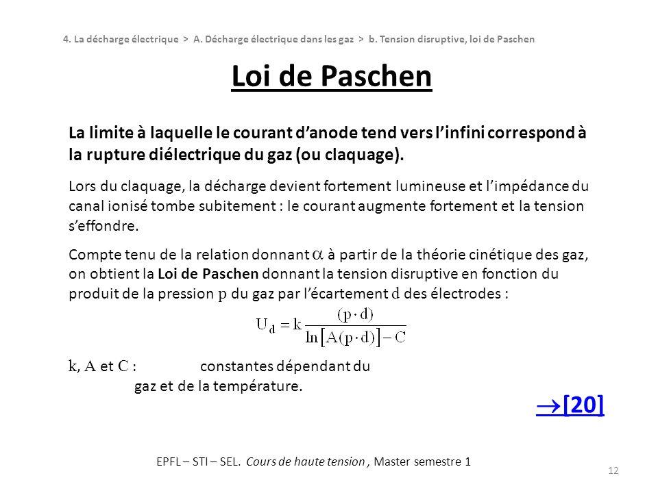 Courbes de Paschen 13 Courbe de Paschen dans lair Courbe de Paschen dans le SF 6 Source : CEI 60052 4.
