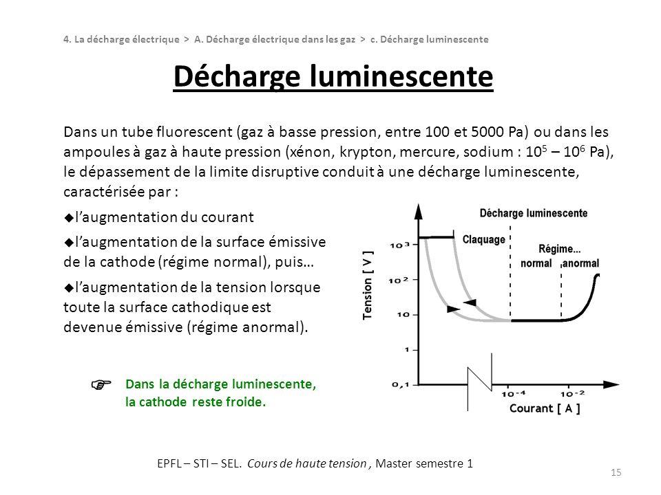 Décharge luminescente 15 Dans un tube fluorescent (gaz à basse pression, entre 100 et 5000 Pa) ou dans les ampoules à gaz à haute pression (xénon, kry