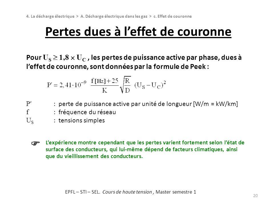 Pertes dues à leffet de couronne 20 Pour U S 1,8 U C, les pertes de puissance active par phase, dues à leffet de couronne, sont données par la formule