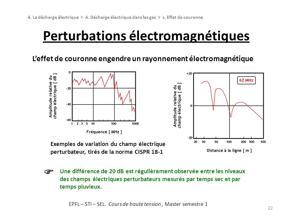 Perturbations électromagnétiques 22 Leffet de couronne engendre un rayonnement électromagnétique Exemples de variation du champ électrique perturbateu