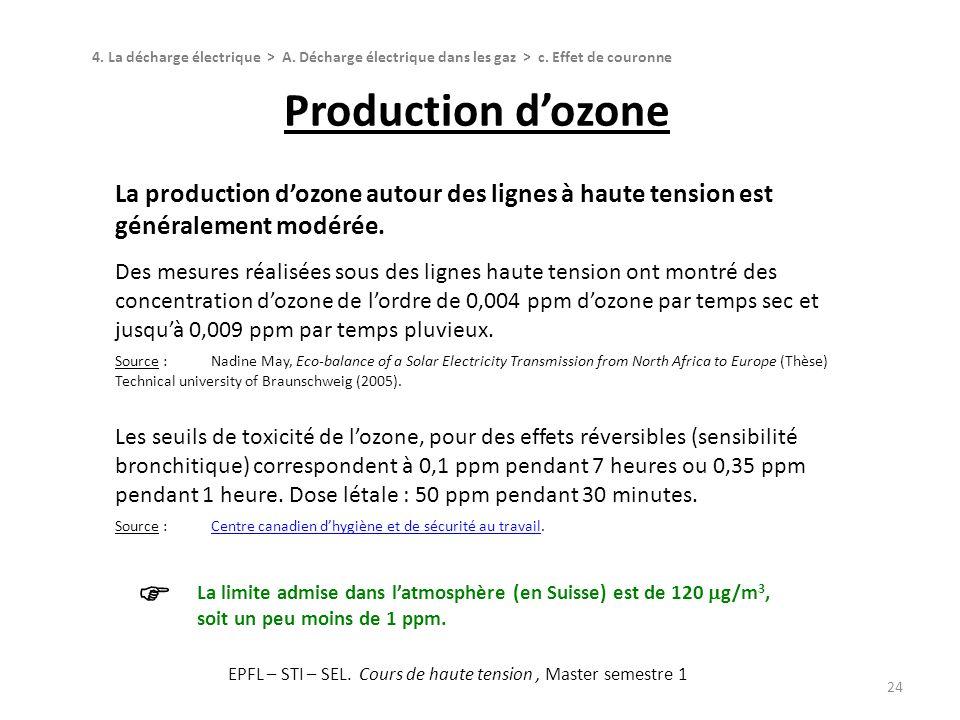 Production dozone 24 La production dozone autour des lignes à haute tension est généralement modérée. Des mesures réalisées sous des lignes haute tens