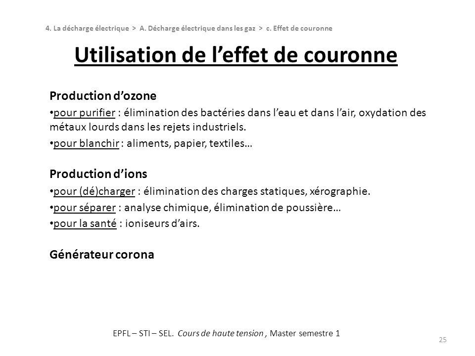 Utilisation de leffet de couronne 25 Production dozone pour purifier : élimination des bactéries dans leau et dans lair, oxydation des métaux lourds d