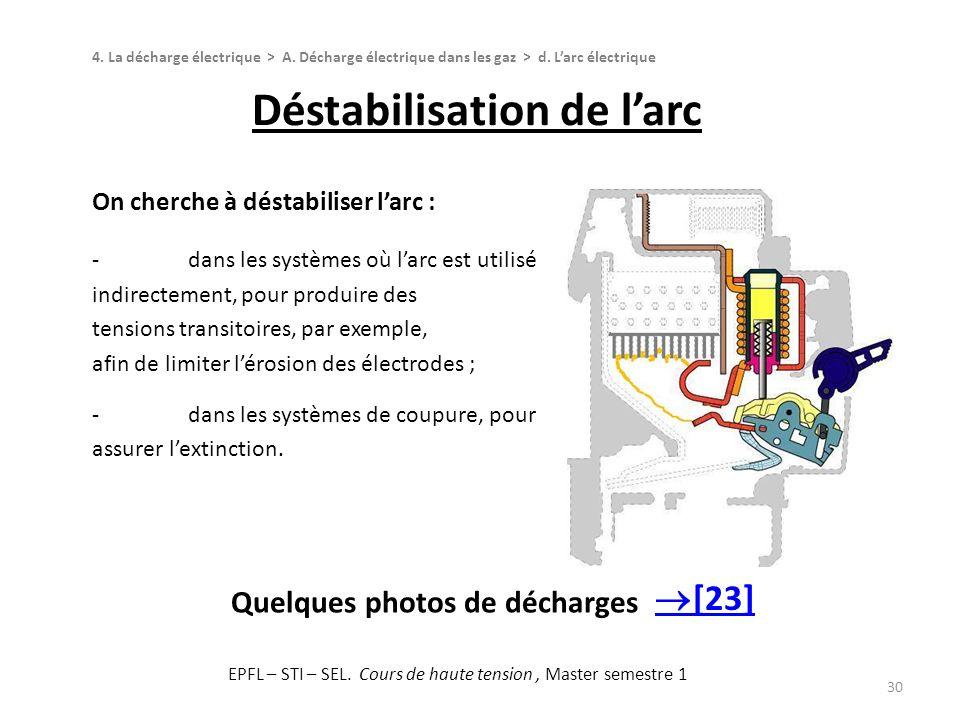 Déstabilisation de larc 30 On cherche à déstabiliser larc : -dans les systèmes où larc est utilisé indirectement, pour produire des tensions transitoi