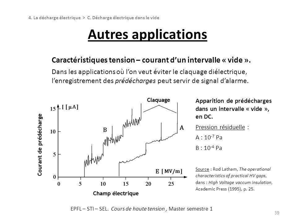 Autres applications 39 Caractéristiques tension – courant dun intervalle « vide ». Dans les applications où lon veut éviter le claquage diélectrique,