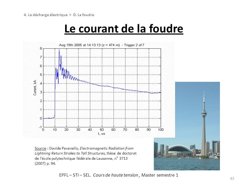 Le courant de la foudre 43 4. La décharge électrique > D. La foudre Source : Davide Pavanello, Electromagnetic Radiation from Lightning Return Strokes