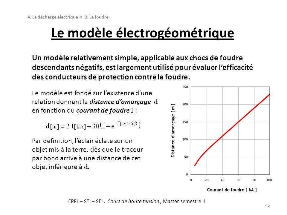 Un modèle relativement simple, applicable aux chocs de foudre descendants négatifs, est largement utilisé pour évaluer lefficacité des conducteurs de
