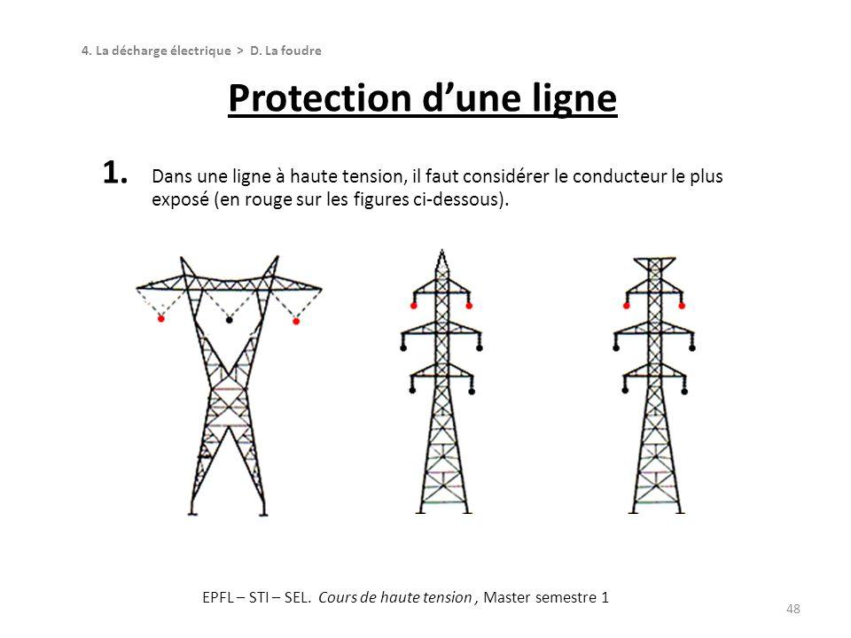 1. Dans une ligne à haute tension, il faut considérer le conducteur le plus exposé (en rouge sur les figures ci-dessous). Protection dune ligne 48 4.