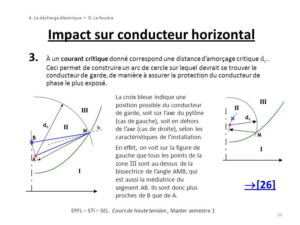 3. À un courant critique donné correspond une distance damorçage critique d c. Ceci permet de construire un arc de cercle sur lequel devrait se trouve