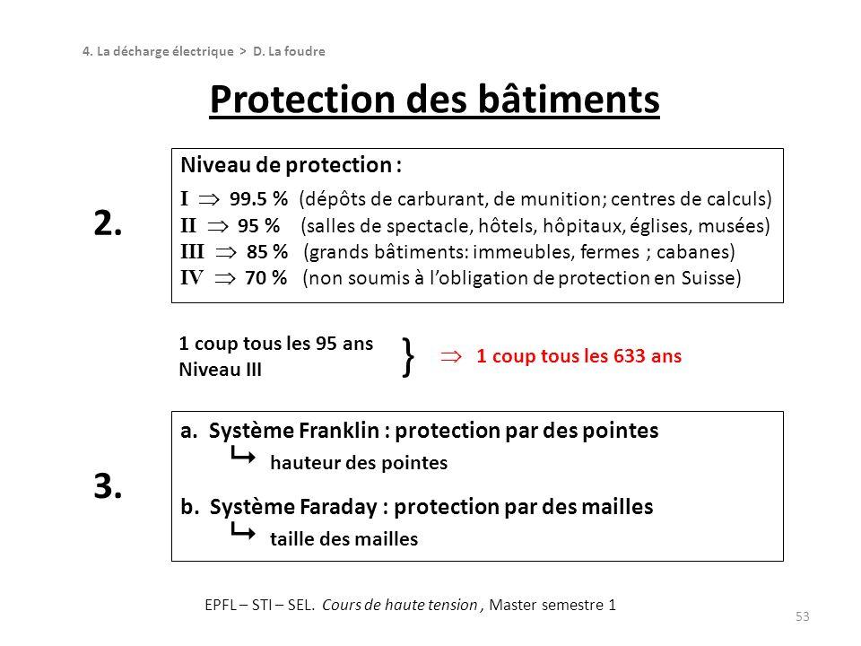 Protection des bâtiments 53 4. La décharge électrique > D. La foudre Niveau de protection : I 99.5 % (dépôts de carburant, de munition; centres de cal