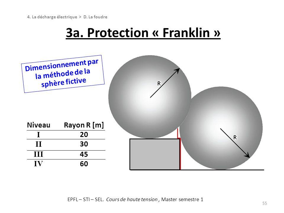 3a. Protection « Franklin » 55 4. La décharge électrique > D. La foudre Dimensionnement par la méthode de la sphère fictive Niveau I II III IV Rayon R