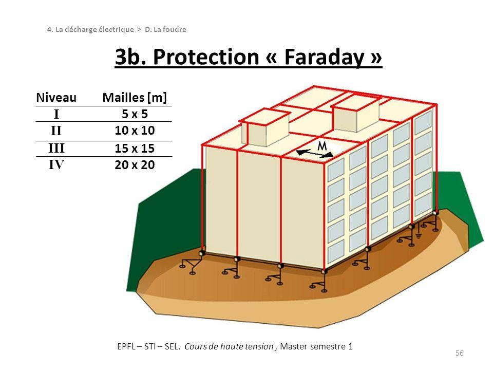 3b. Protection « Faraday » 56 4. La décharge électrique > D. La foudre Niveau I II III IV Mailles [m] 5 x 5 10 x 10 15 x 15 20 x 20 EPFL – STI – SEL.