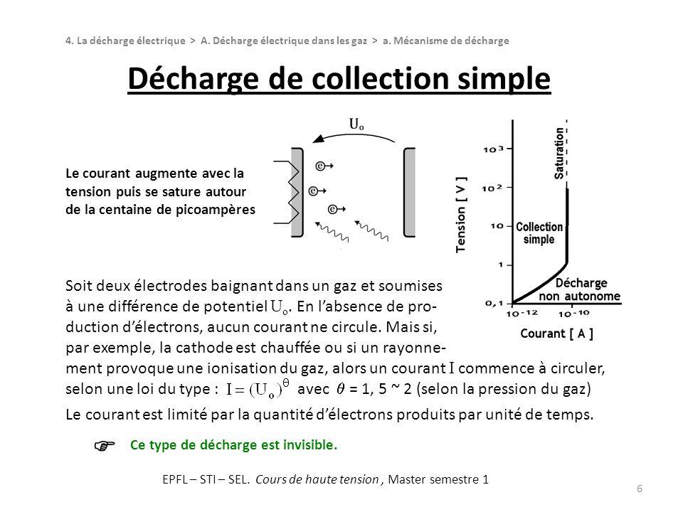 Décharge avec multiplication 7 e – + Z Z + + 2 e – Le mécanisme décrit ici est principalement valable dans les gaz comme lazote ou le CO 2, qui ne sont pas trop fortement électronégatifs.