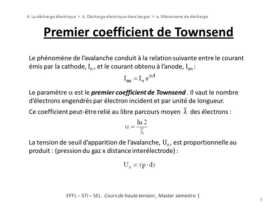 Premier coefficient de Townsend 8 4. La décharge électrique > A. Décharge électrique dans les gaz > a. Mécanisme de décharge EPFL – STI – SEL. Cours d