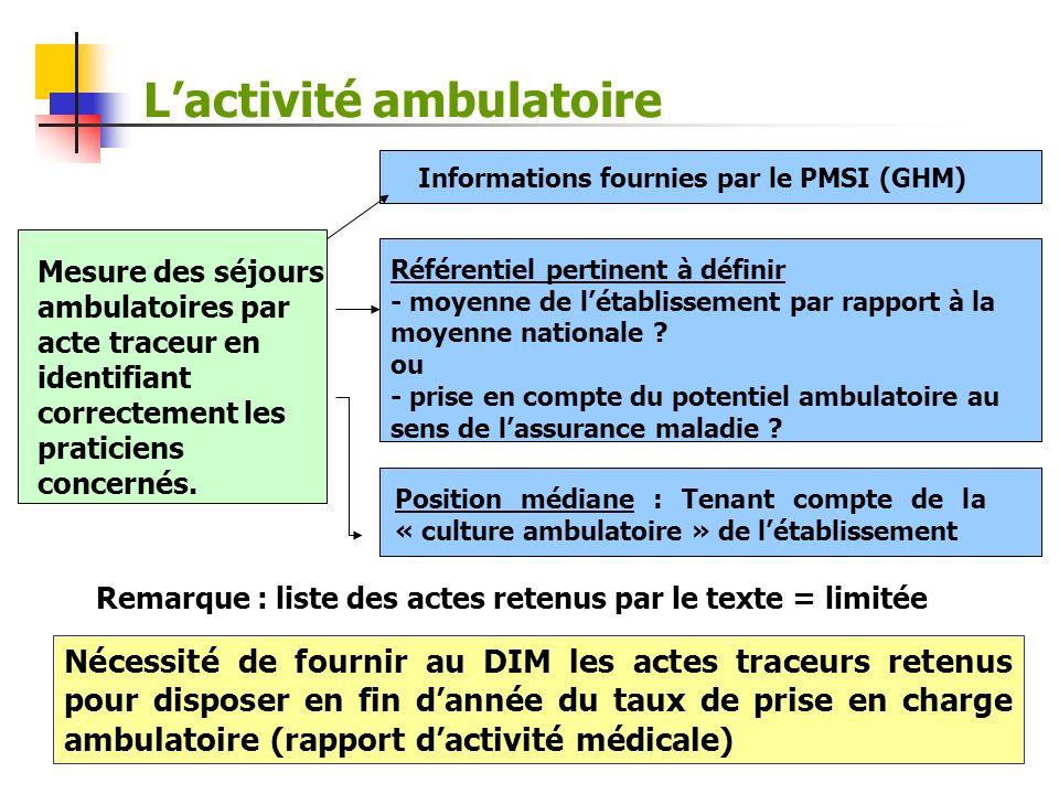 Lactivité ambulatoire Mesure des séjours ambulatoires par acte traceur en identifiant correctement les praticiens concernés. Informations fournies par