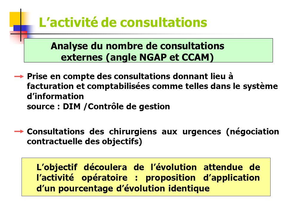 Lactivité de consultations Prise en compte des consultations donnant lieu à facturation et comptabilisées comme telles dans le système dinformation so