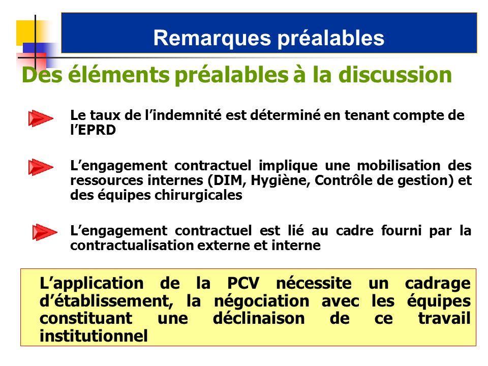 Des éléments préalables à la discussion Le taux de lindemnité est déterminé en tenant compte de lEPRD Lengagement contractuel implique une mobilisatio