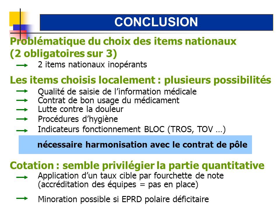 Problématique du choix des items nationaux (2 obligatoires sur 3) 2 items nationaux inopérants Les items choisis localement : plusieurs possibilités Q