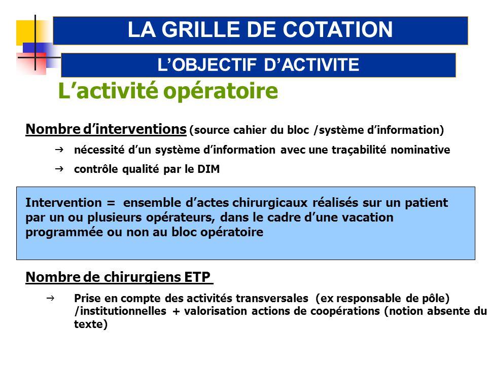 Lactivité opératoire Nombre dinterventions (source cahier du bloc /système dinformation) nécessité dun système dinformation avec une traçabilité nomin