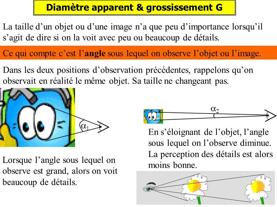 Diamètre apparent & grossissement G Cet angle est appelé diamètre apparent.