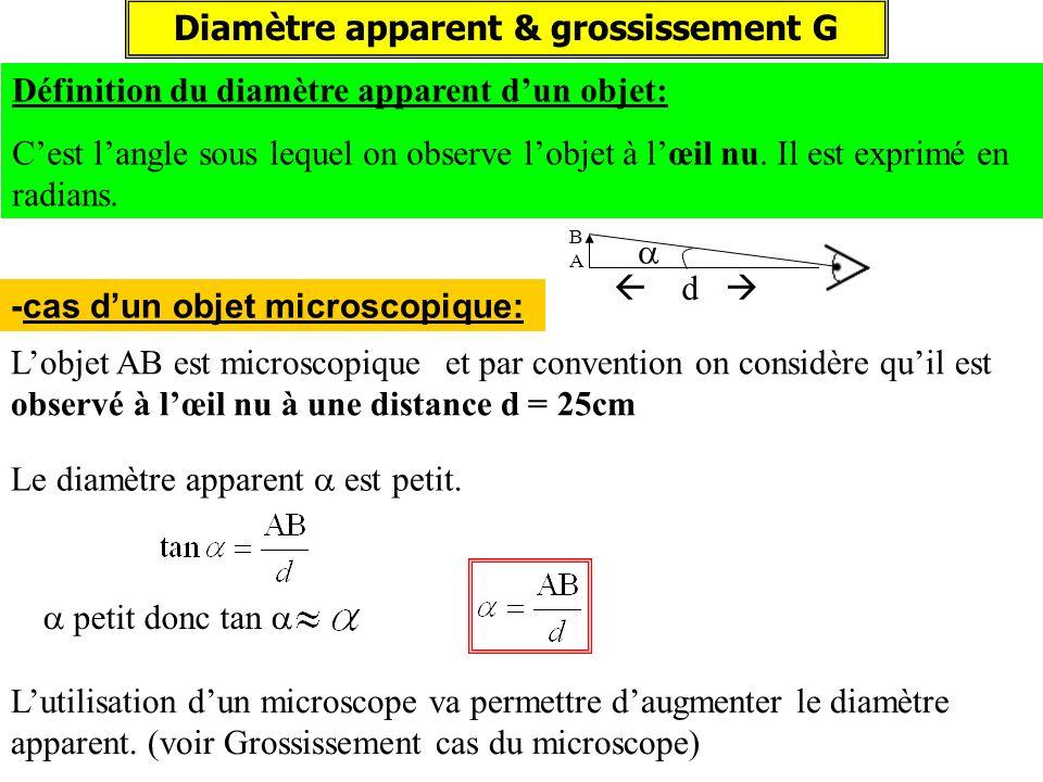 -cas dun objet microscopique: et par convention on considère quil est observé à lœil nu à une distance d = 25cm d petit donc tan Le diamètre apparent