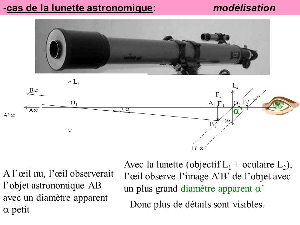 -cas de la lunette astronomique: modélisation B A A lœil nu, lœil observerait lobjet astronomique AB avec un diamètre apparent petit A' F2'F2' L1L1 O1