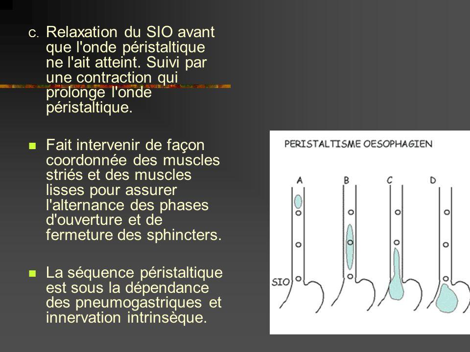 Sécrétions intestinales Salines Immunoglobulines Hormones (gastrine, sécrétine,VIP, motiline…)