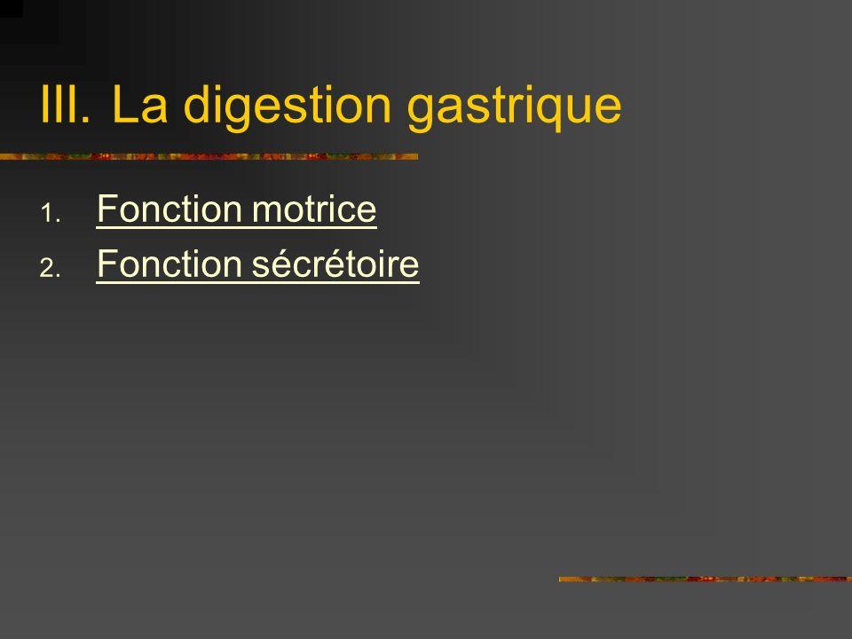 III. La digestion gastrique 1. Fonction motrice 2. Fonction sécrétoire