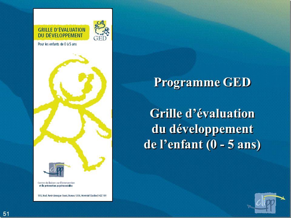 51 Programme GED Grille dévaluation du développement de lenfant (0 - 5 ans) Programme GED Grille dévaluation du développement de lenfant (0 - 5 ans)