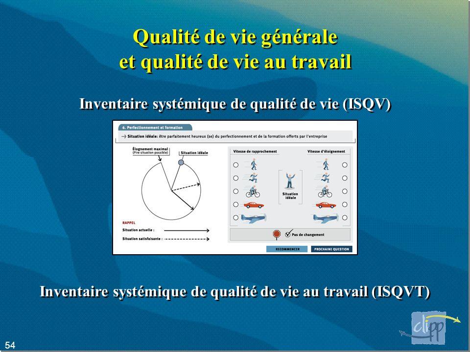 54 Qualité de vie générale et qualité de vie au travail Inventaire systémique de qualité de vie (ISQV) Inventaire systémique de qualité de vie au travail (ISQVT) Inventaire systémique de qualité de vie (ISQV) Inventaire systémique de qualité de vie au travail (ISQVT)